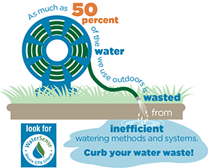 EPA WaterSense water-efficient-wastewater-landscaping-graphic